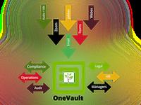OneVault