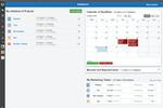 Agile Central screenshot: Planbox Work Dashboard