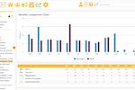 Volunteer Impact screenshot: Report on a variety of metrics