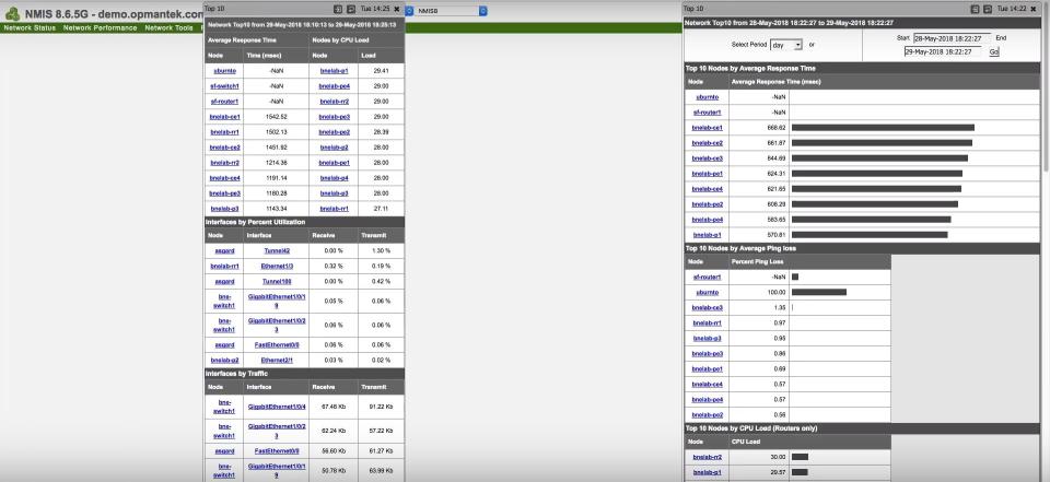 NMIS network performance analysis