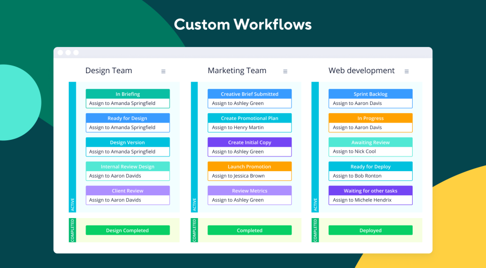 Custom Workflows