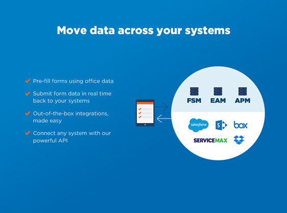 Move data across systems