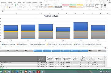 Update all manner of financial business reports within the familiar Excel environment