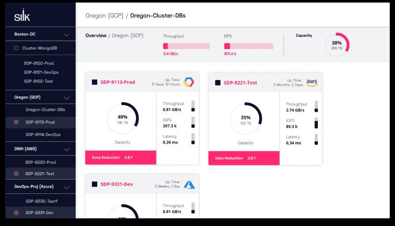 Silk Cloud Data Platform customizable dashboard