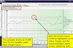 Shopfloor-Online screenshot: Shopfloor-Online SPC control chart