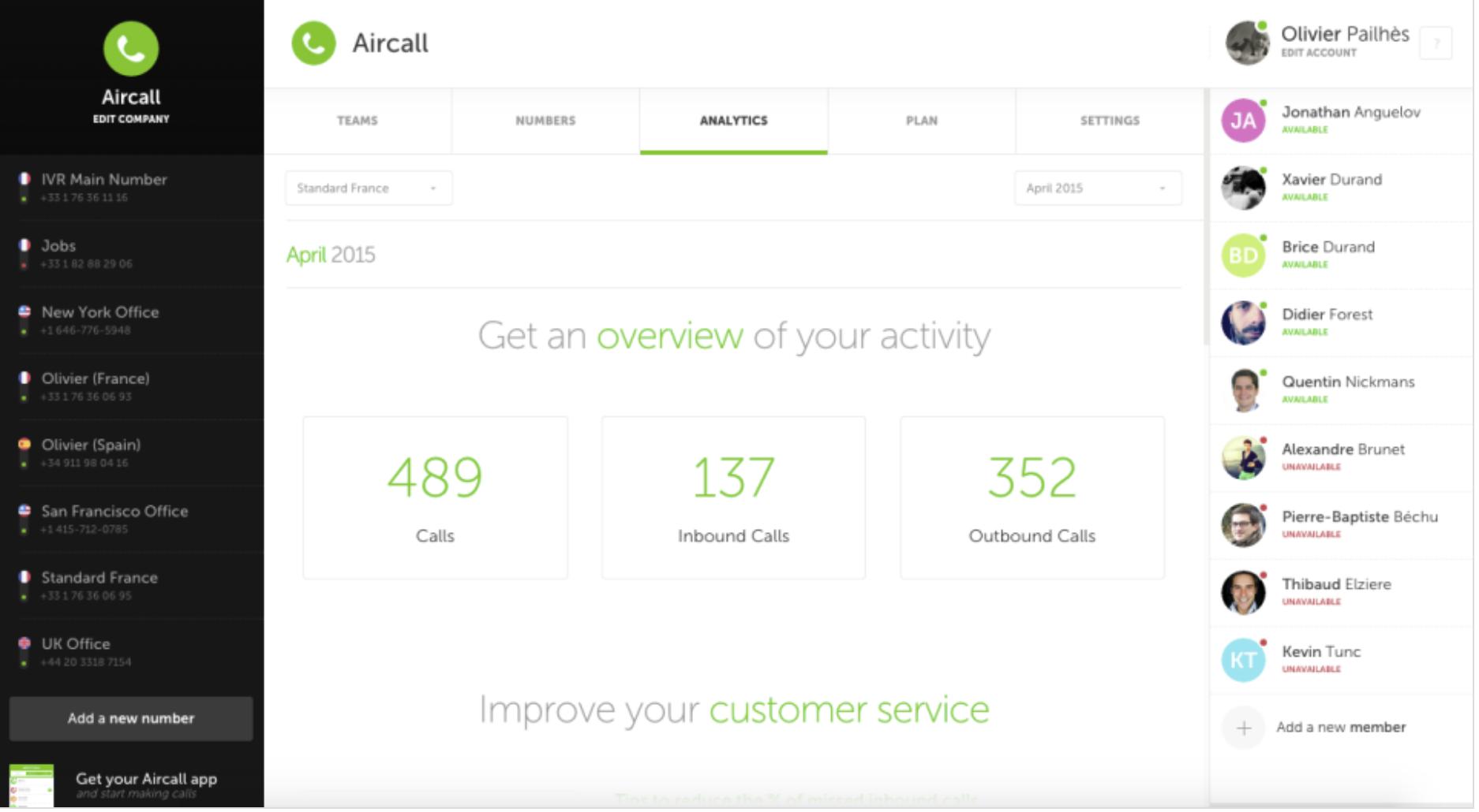 Aircall Software - Aircall analytics