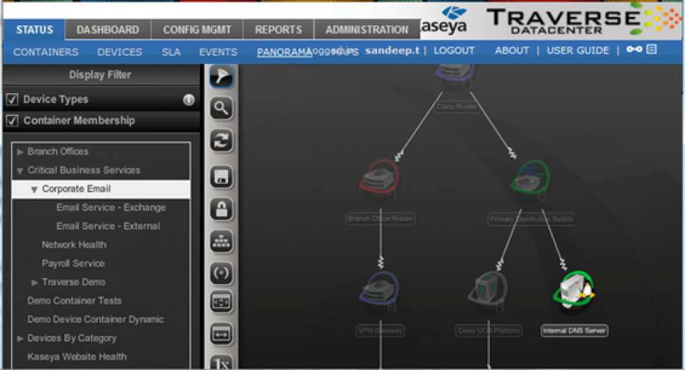 Traverse Software - Root cause analysis