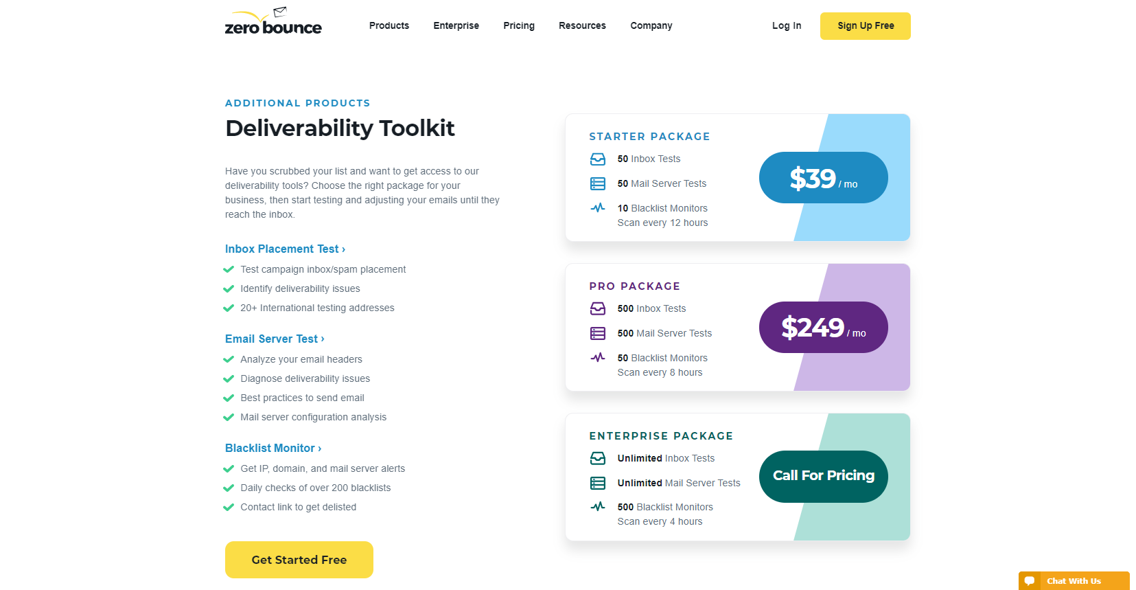 ZeroBounce Deliverability Toolkit
