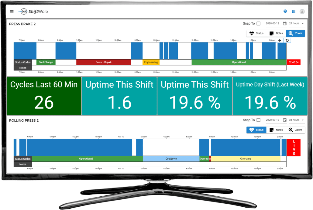 ShiftWorx ENABLES WORKERS to Input Downtime Info - DATA that's Invaluable for Plant Managers to Drive Seamless Production & to Motivate Employees. DOWNTIME REASONS may Include: Waiting on Materials/Parts, Parts Waiting on Repairs, Excess Changeover Times.