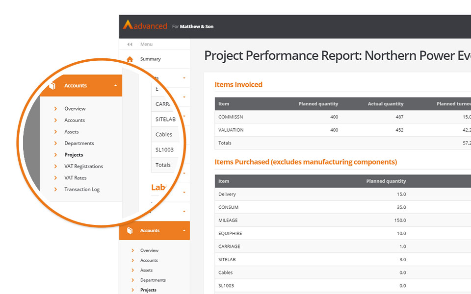 The solution generates performance reports on a centralized dashboard