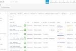 Accelo screenshot: Sales