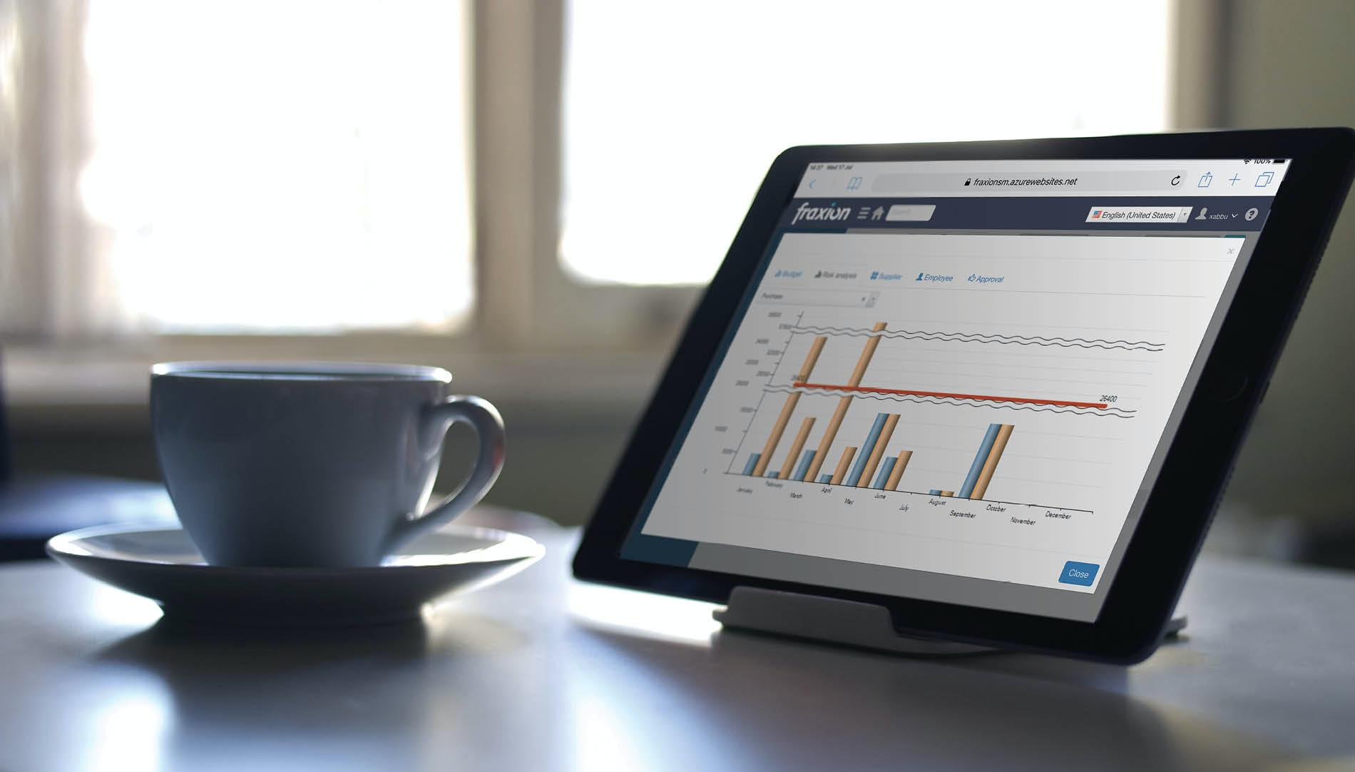 Advanced Business Intelligence tools