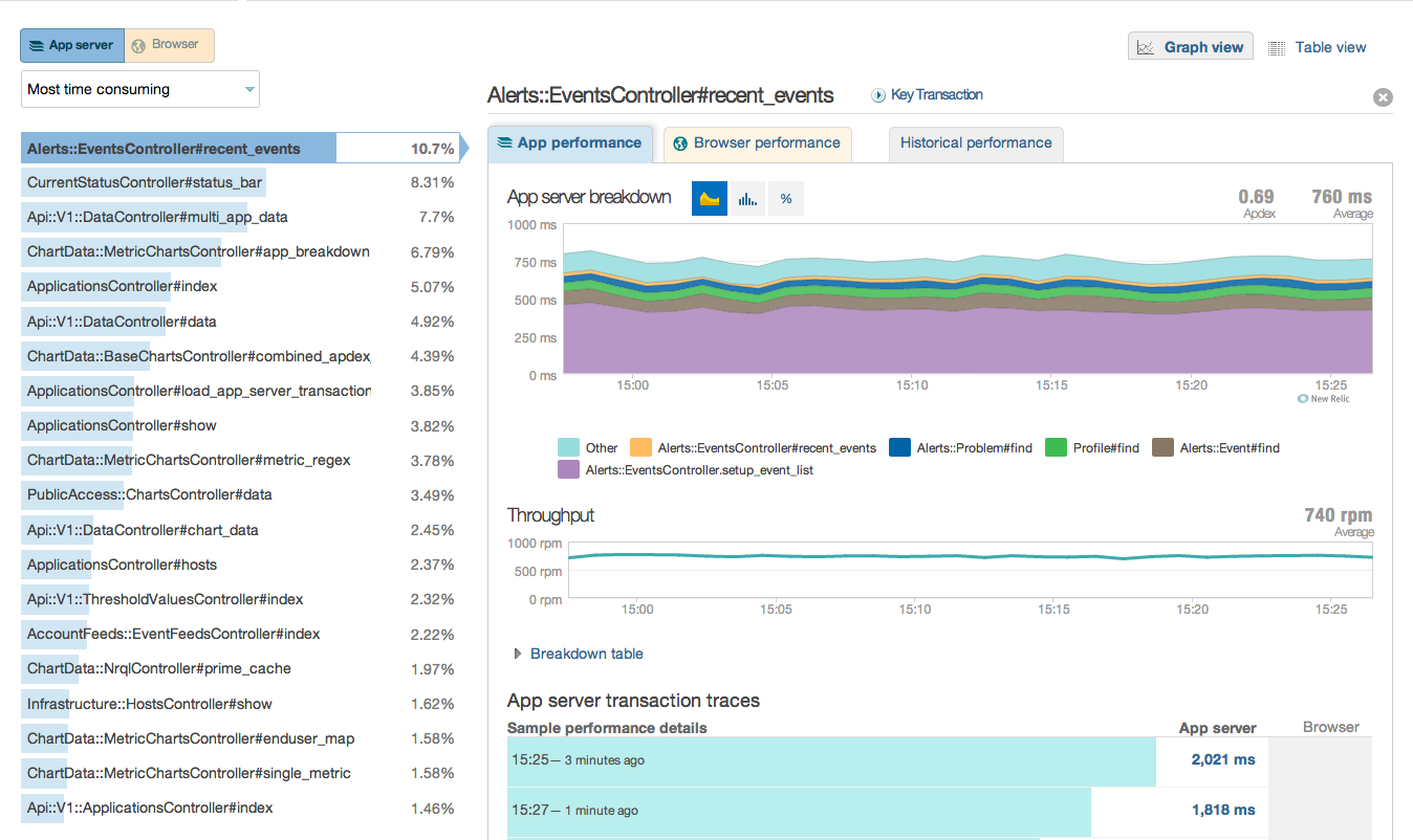 New Relic One Logiciel - 5