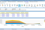 Captura de pantalla de Prophix: Print ad hoc reports or use visualizations to display data in an interactive format for business analysis and decision making