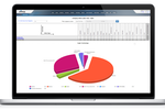 Proteus CMMS screenshot: With real-time data dashboard, you can set KPI's to monitor critical issues for your organization to ensure you are compliant with regulatory requirements. KPIs are also available for performance monitoring and management information