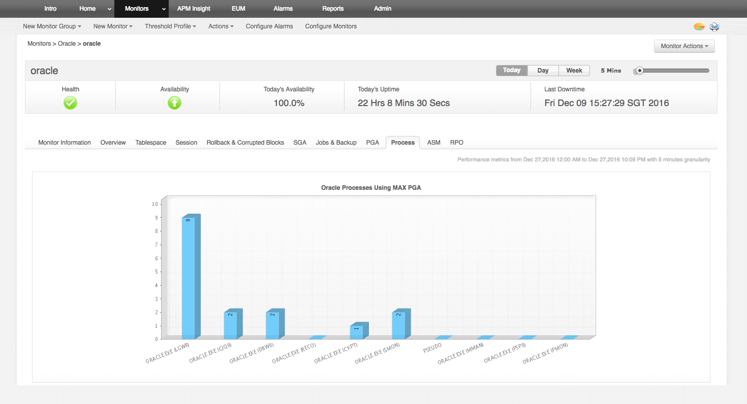 ManageEngine Applications Manager Software - Monitor databases