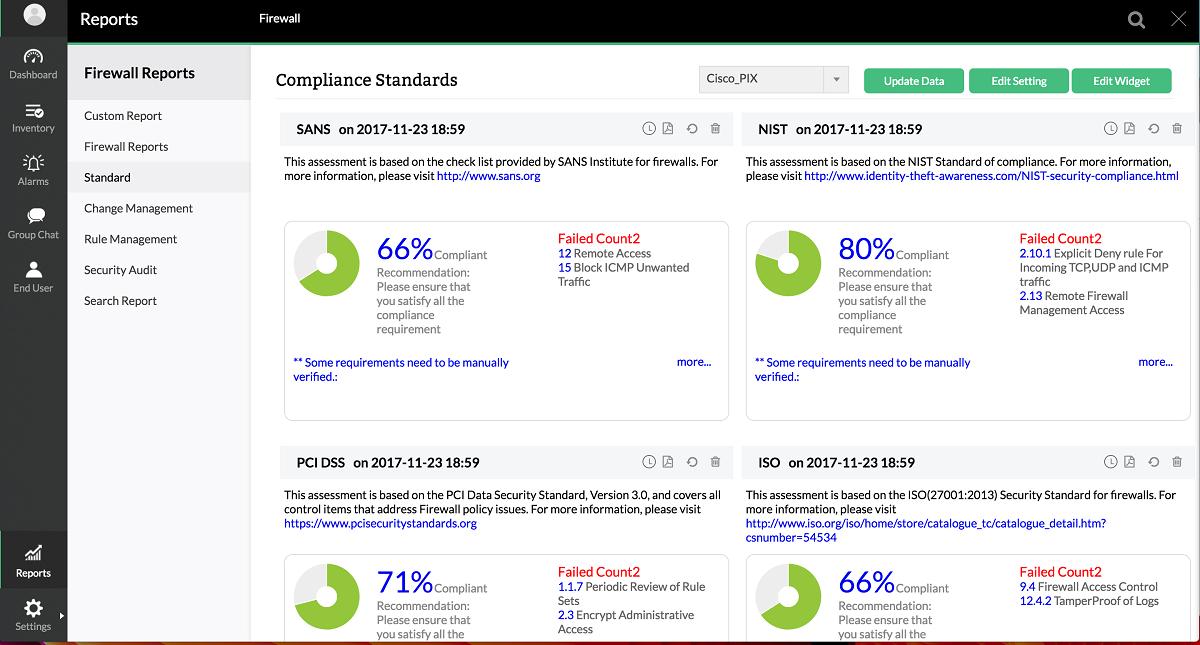 ManageEngine Firewall Analyzer Software - Reports