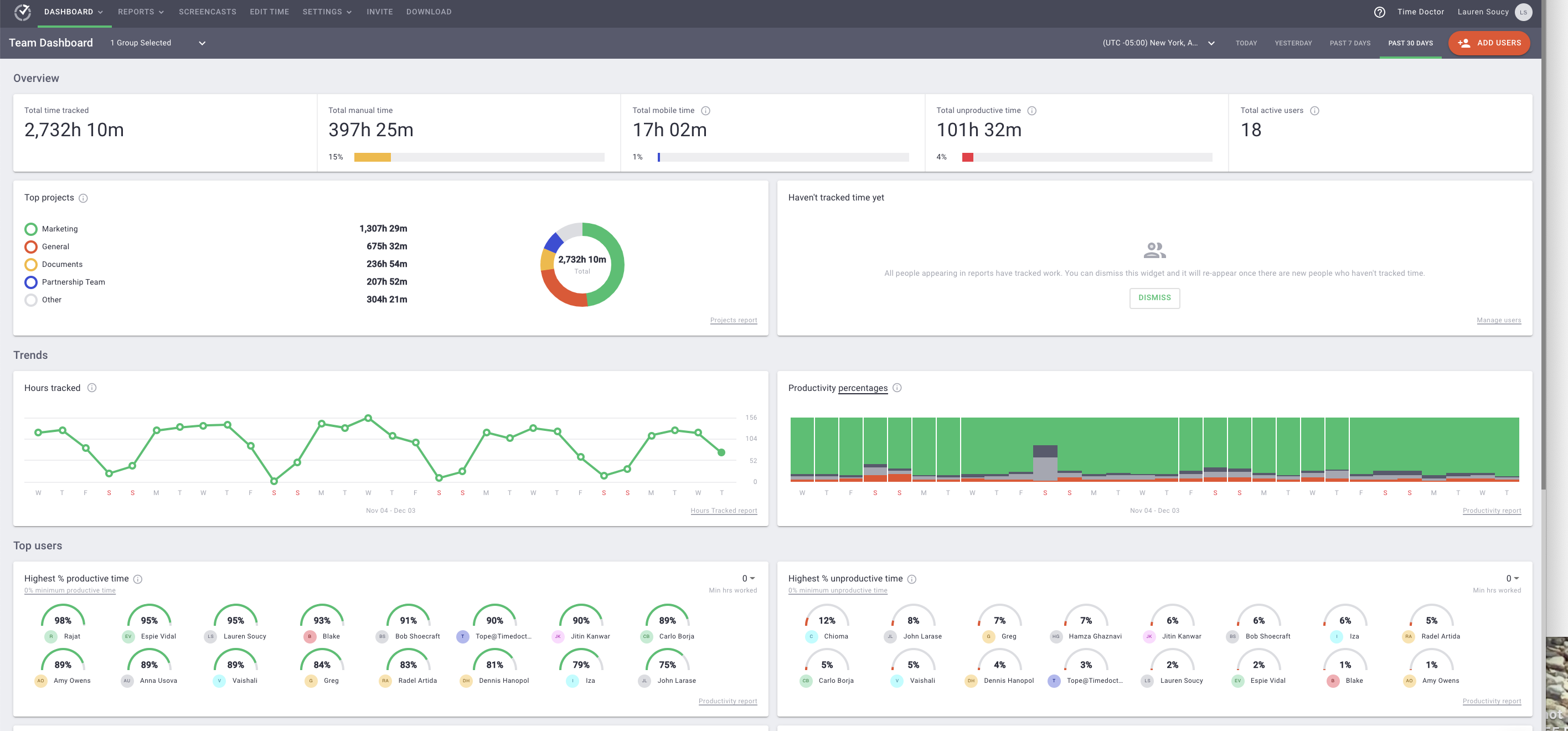 Time Doctor Team Dashboard