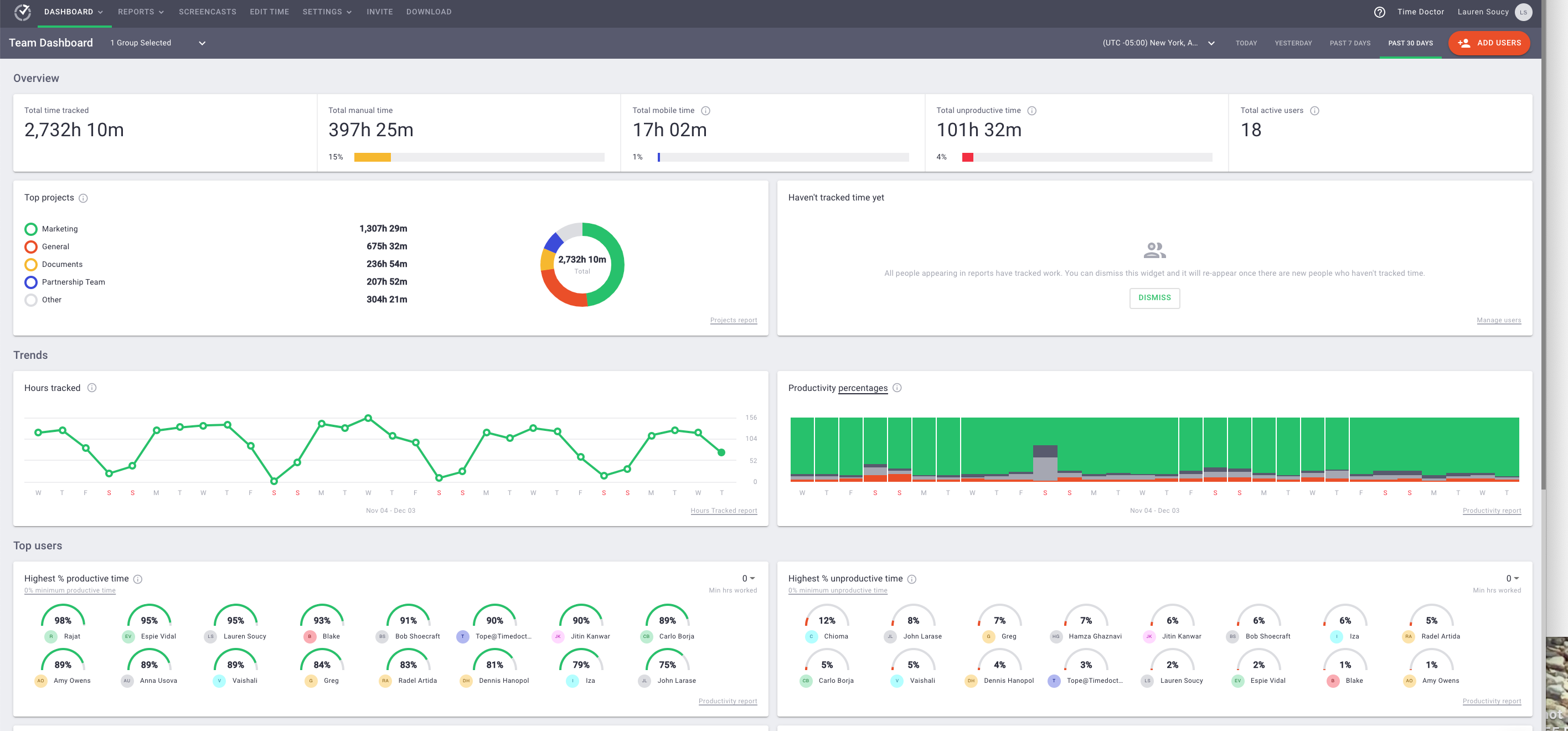 Time Doctor Software - Time Doctor Team Dashboard