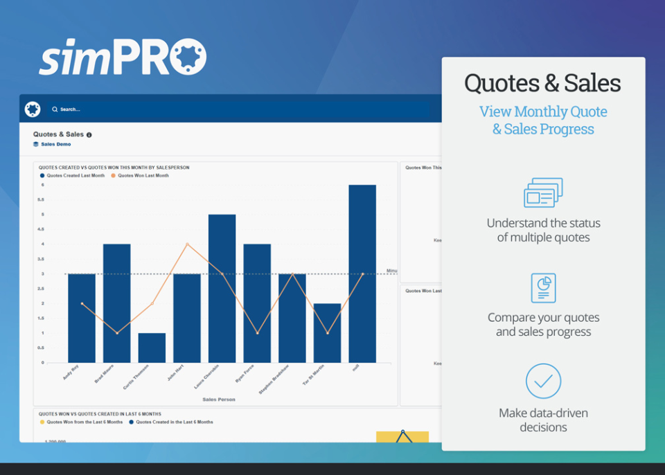 simPRO Software - Profitability reports