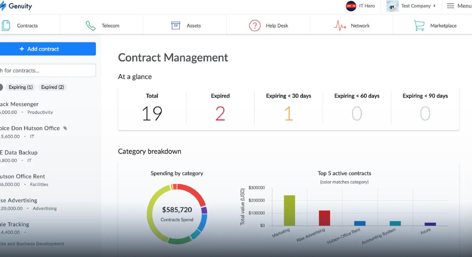 Genuity IT Admin Suite contract management