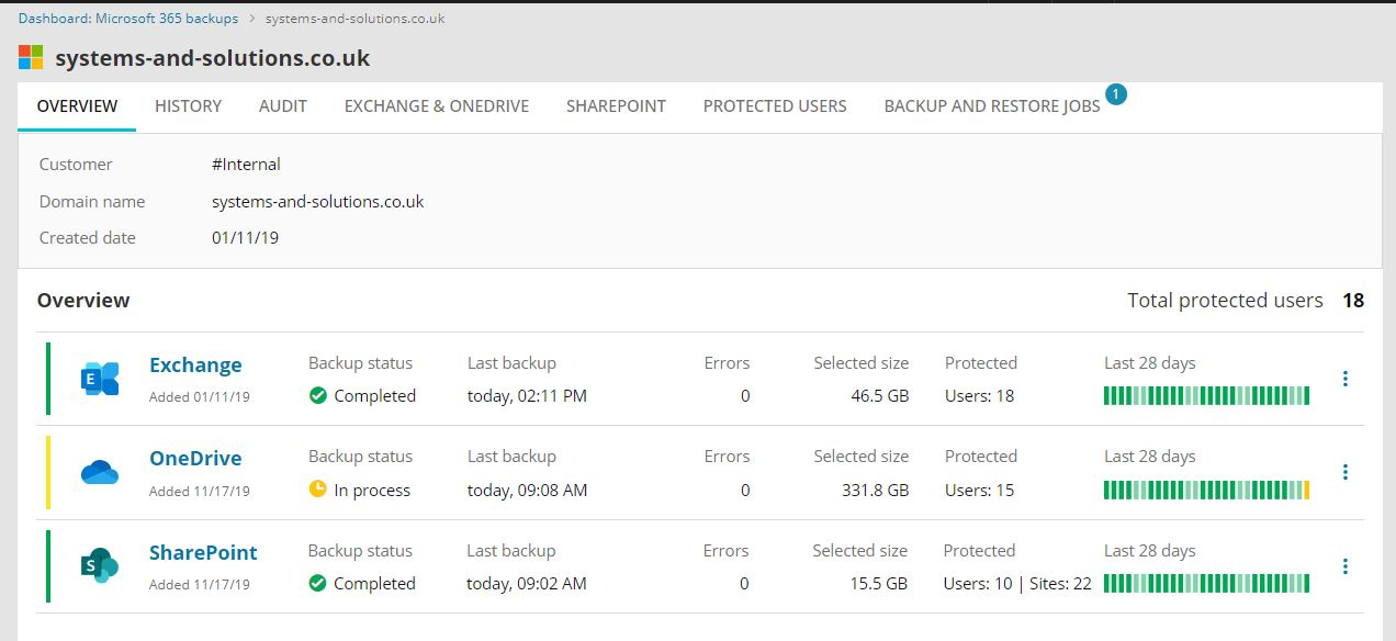 Protect Microsoft 365 data, and manage it from the same dashboard as server and workstation backups.