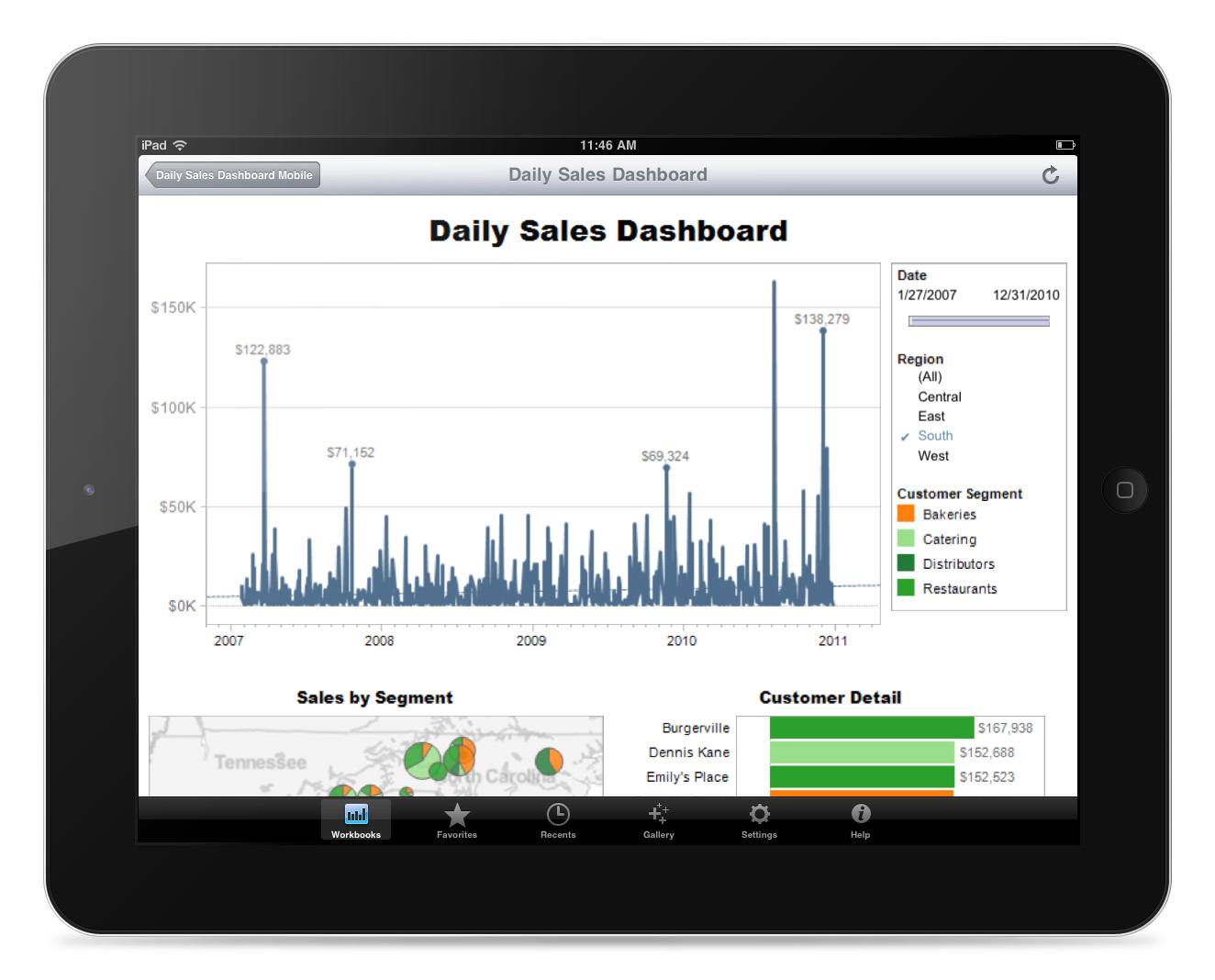 Tableau Software - iPad Support