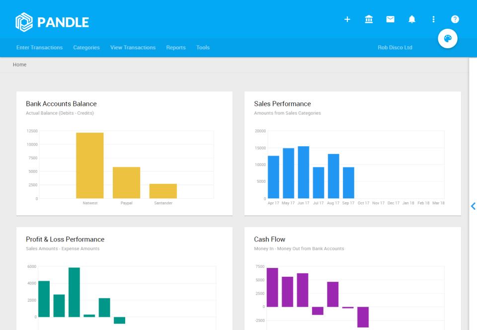 Pandle Software - 1