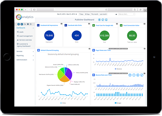 Create your own custom dashboard with TapAnalytics