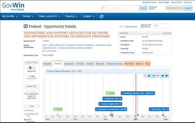 Deltek GovWin IQ Software - GovWin IQ opportunities