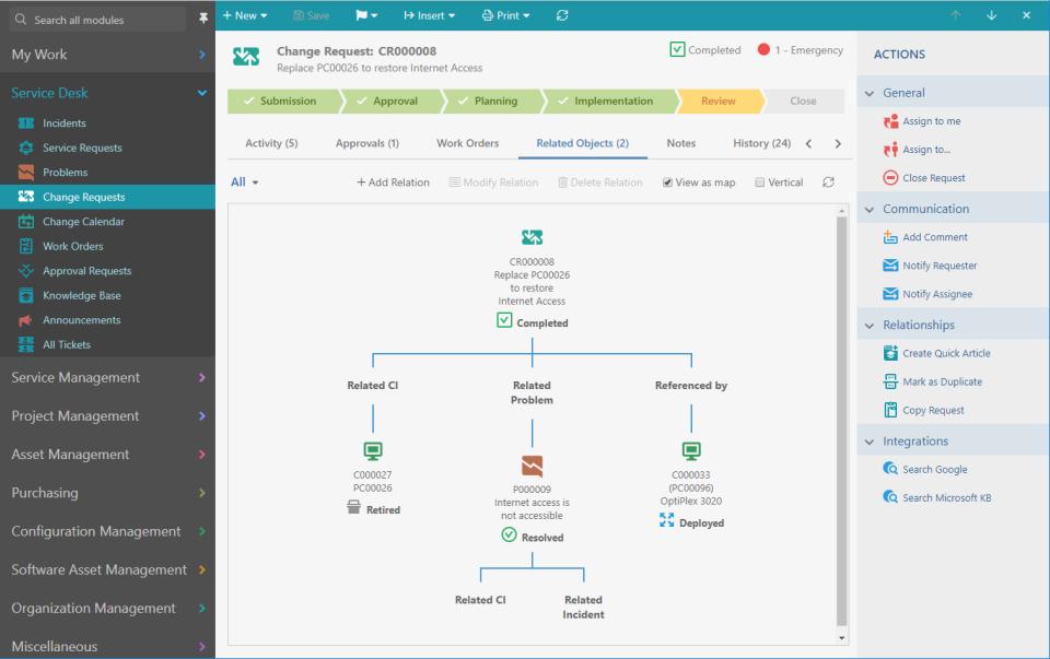 Alloy Navigator Software - Relationship Management