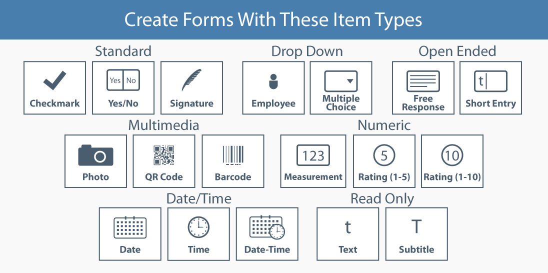Create lists and forms with 18 different types of item input options like checkmarks, yes/no, signatures, employee selection, multiple choice, text entry, photos, qr code/barcodes, numbers, and dates/times. Organize sections with text and subtitles.