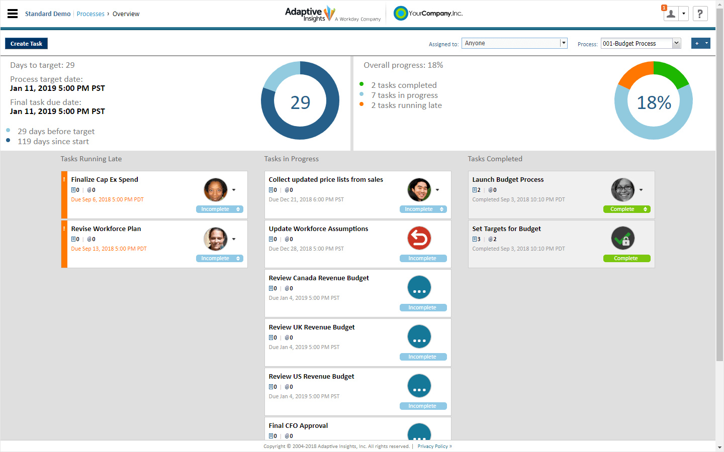 Adaptive Planning screenshot: Workday Adaptive Planning workforce planning