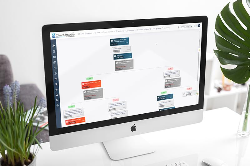 ClinicSoftware.com Software - 2
