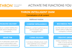 THRON screenshot: Additional modules