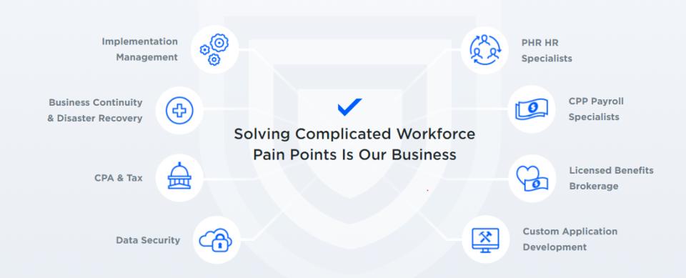 PayPro Workforce Management Logiciel - 1