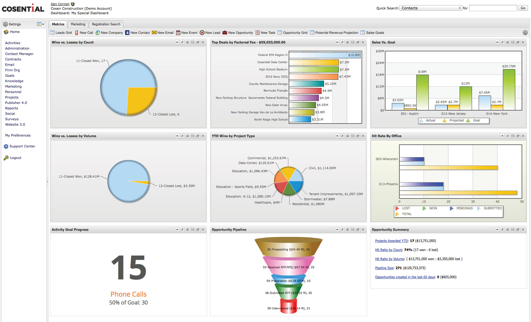 Cosential Software - Cosential Dashboard