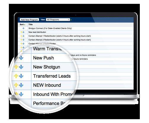 Velocify-SalesManagement-Programs