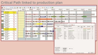 Link critical path with production plans using Fast React Evolve application