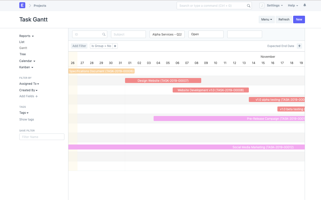 ERPNext Gantt View for Projects