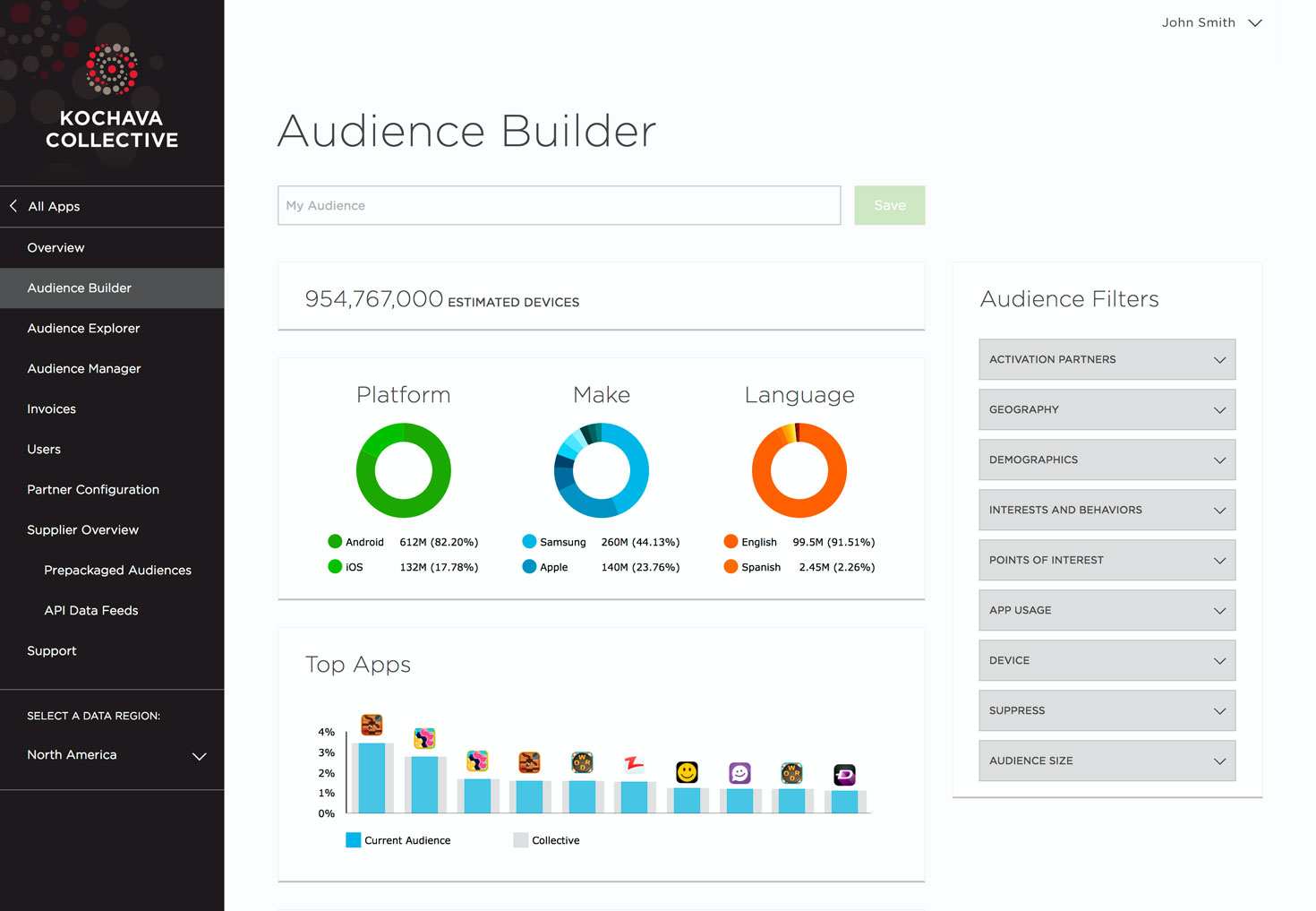 Audience Builder allows custom audiences to be created, defining targeted groups with a number of audience filters and updating the suggested devices to target in real time