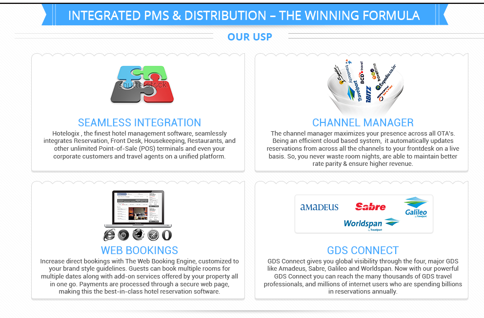 Integrated PMS and Distribution - The WINNING FORMULA