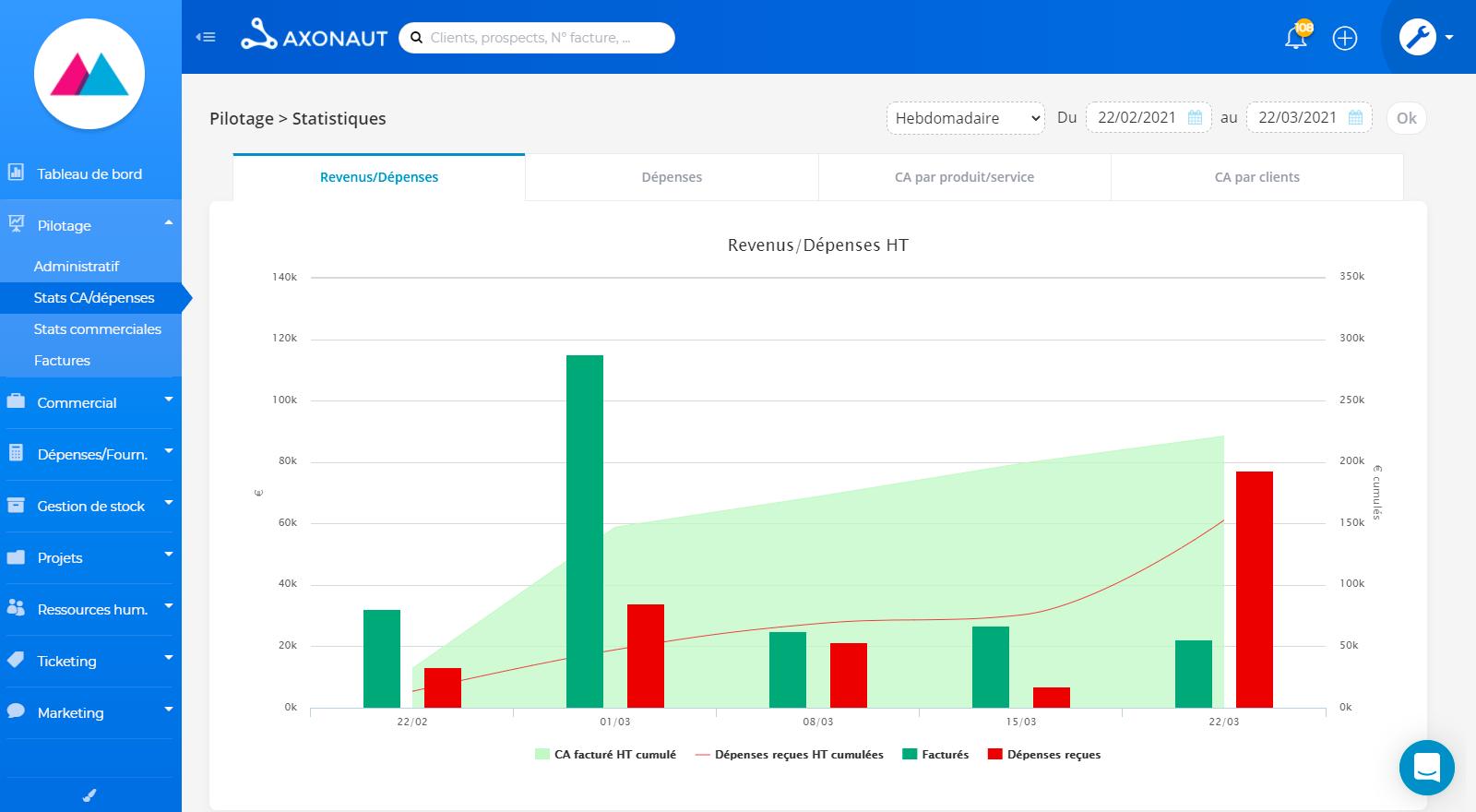 Axonaut Software - Pilotez votre prévisionnel de trésorerie et soyez informés des impayés.
