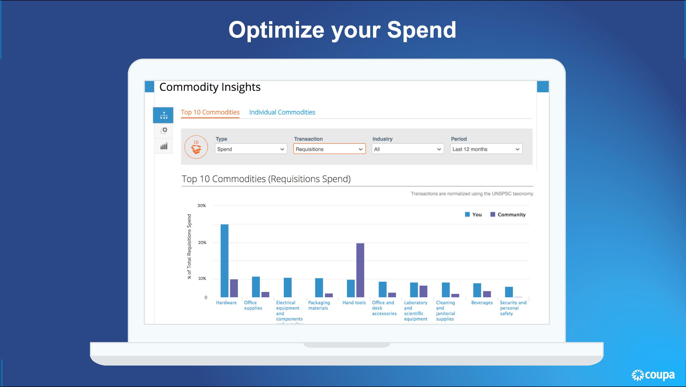 Coupa Business Spend Management Software - 5