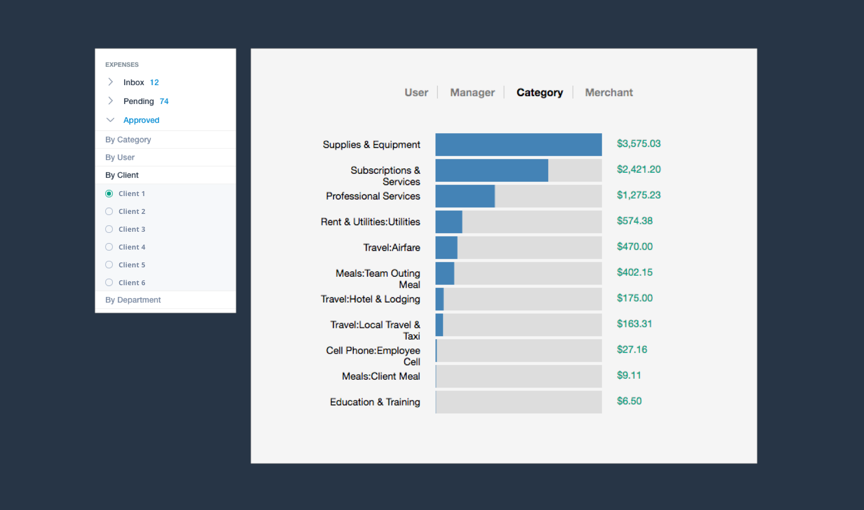 Use custom reports to speed up approval workflows, as well as analyze spending to find helpful insights when building budgets and reporting on business metrics.