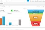 Accelo screenshot: Sale Dashboard