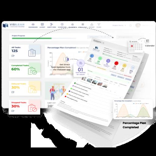 VisiLean Software - Reporting, Simplified
