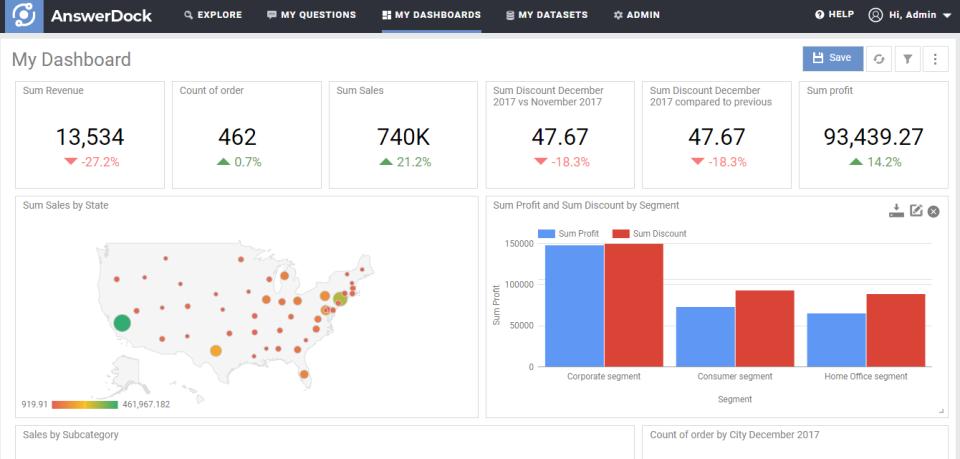 Create custom, interactive dashboards to explore data further