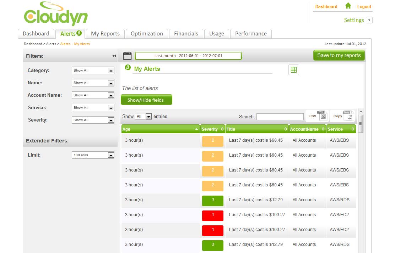 Cloudyn screenshot: Underutilized/Unused Resources Alerts