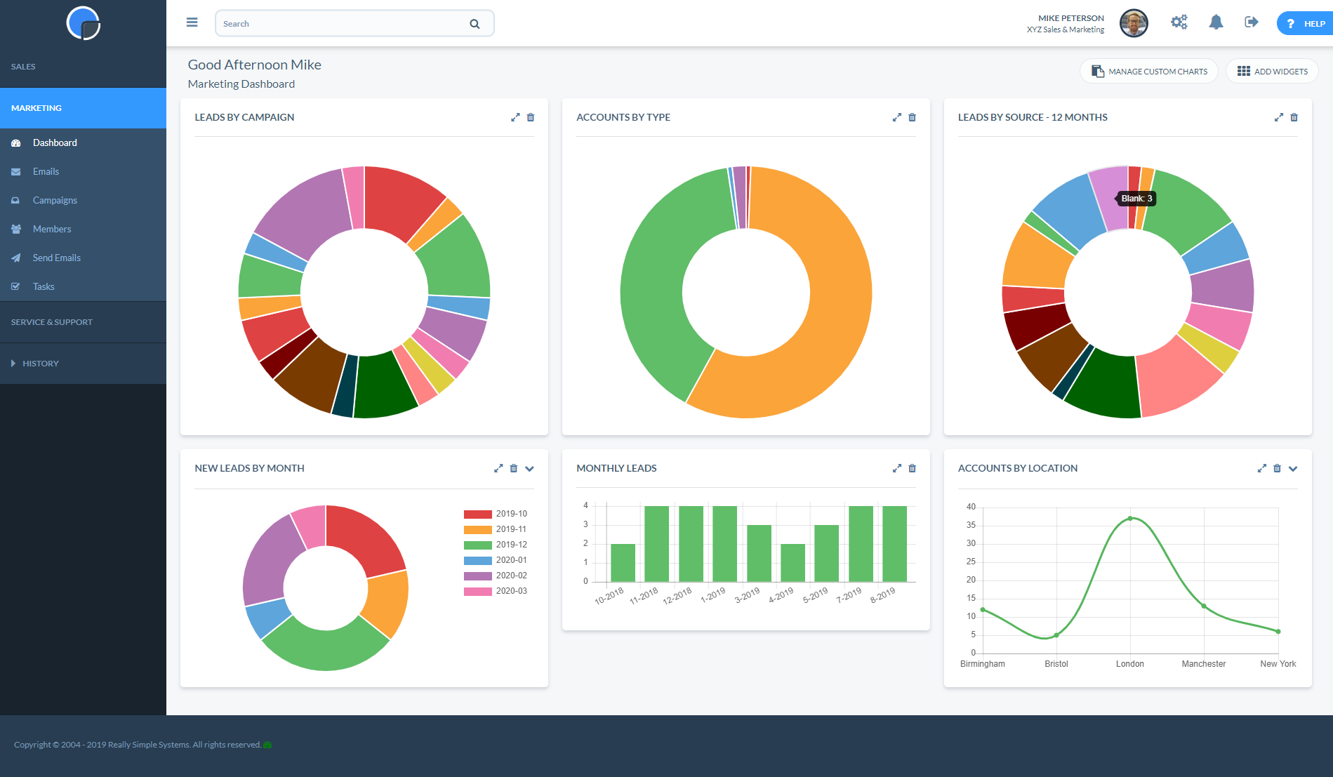 Really Simple Systems CRM screenshot: Marketing Module Dashboard